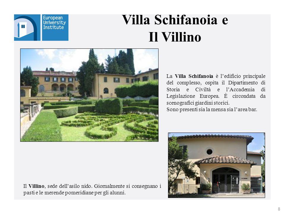 Villa Schifanoia e Il Villino