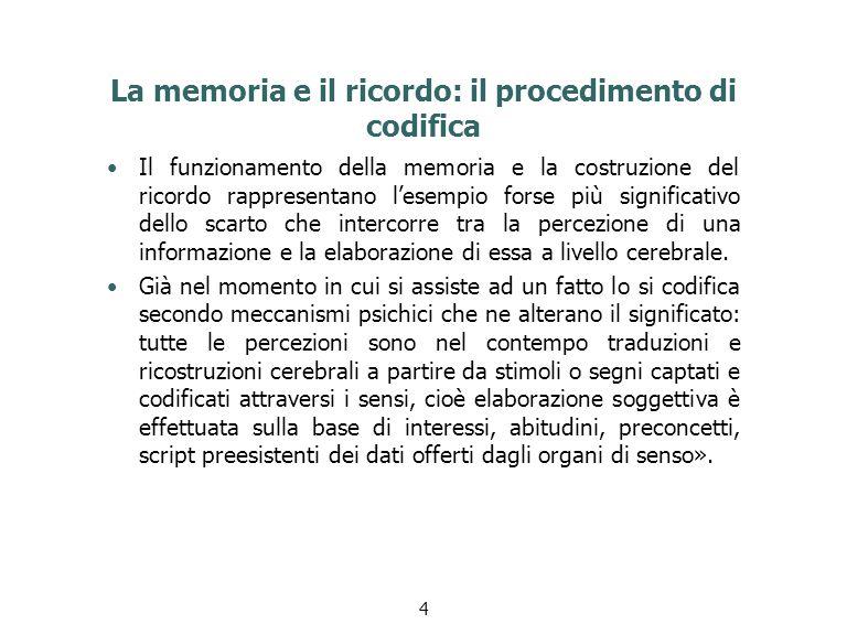 La memoria e il ricordo: il procedimento di codifica