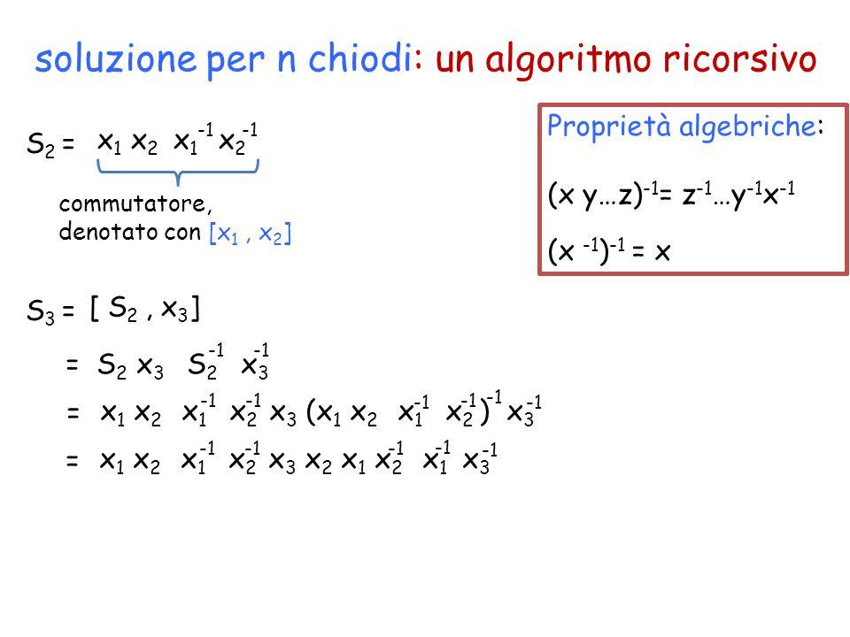 soluzione per n chiodi: un algoritmo ricorsivo