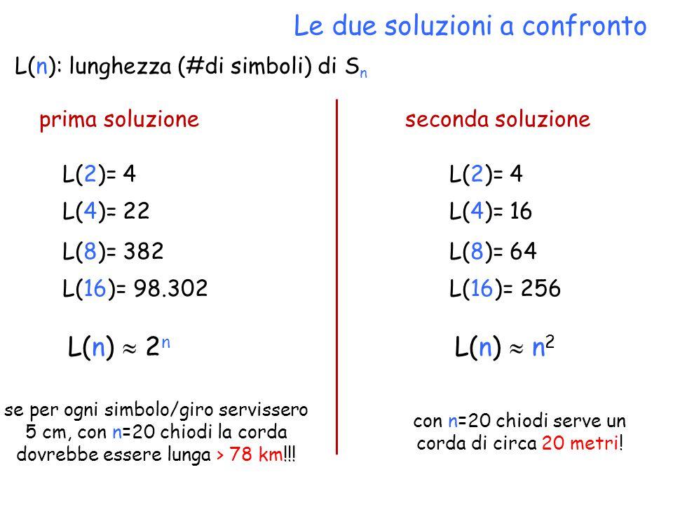 Le due soluzioni a confronto