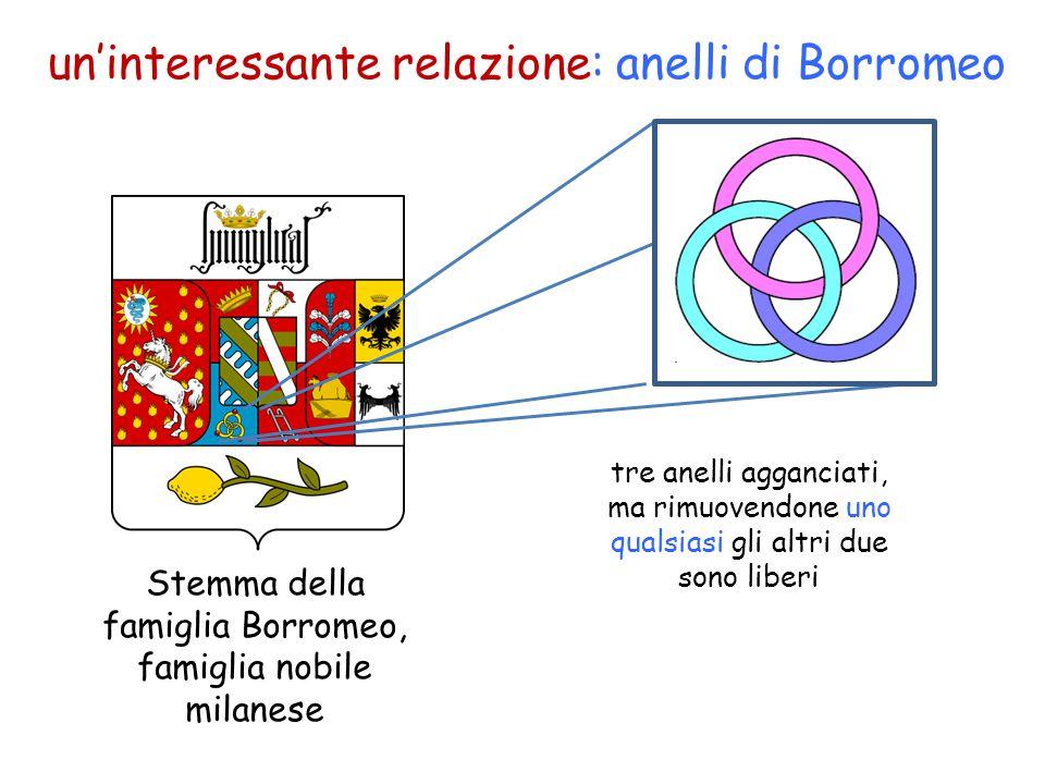 un'interessante relazione: anelli di Borromeo