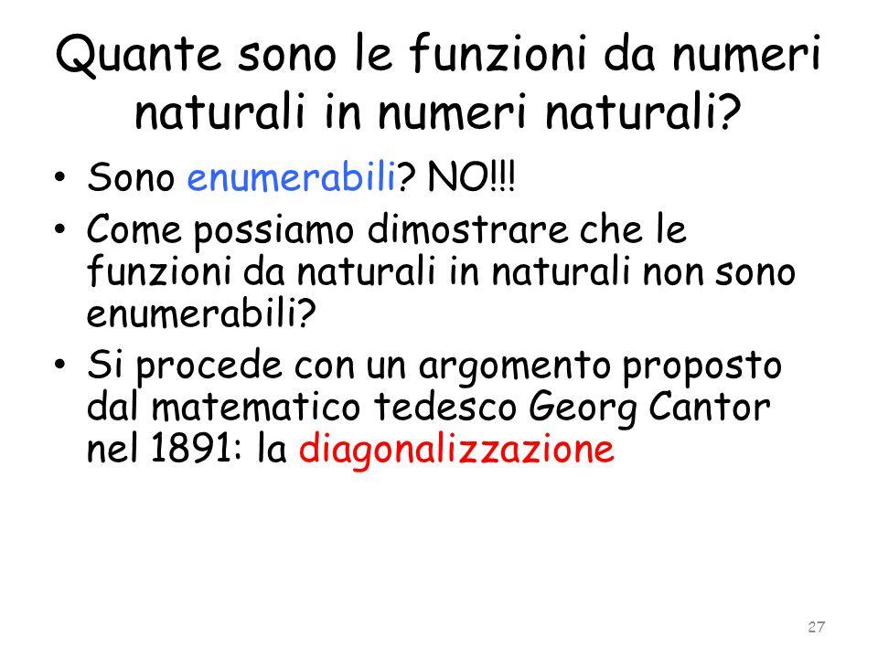 Quante sono le funzioni da numeri naturali in numeri naturali