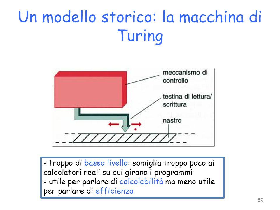 Un modello storico: la macchina di Turing