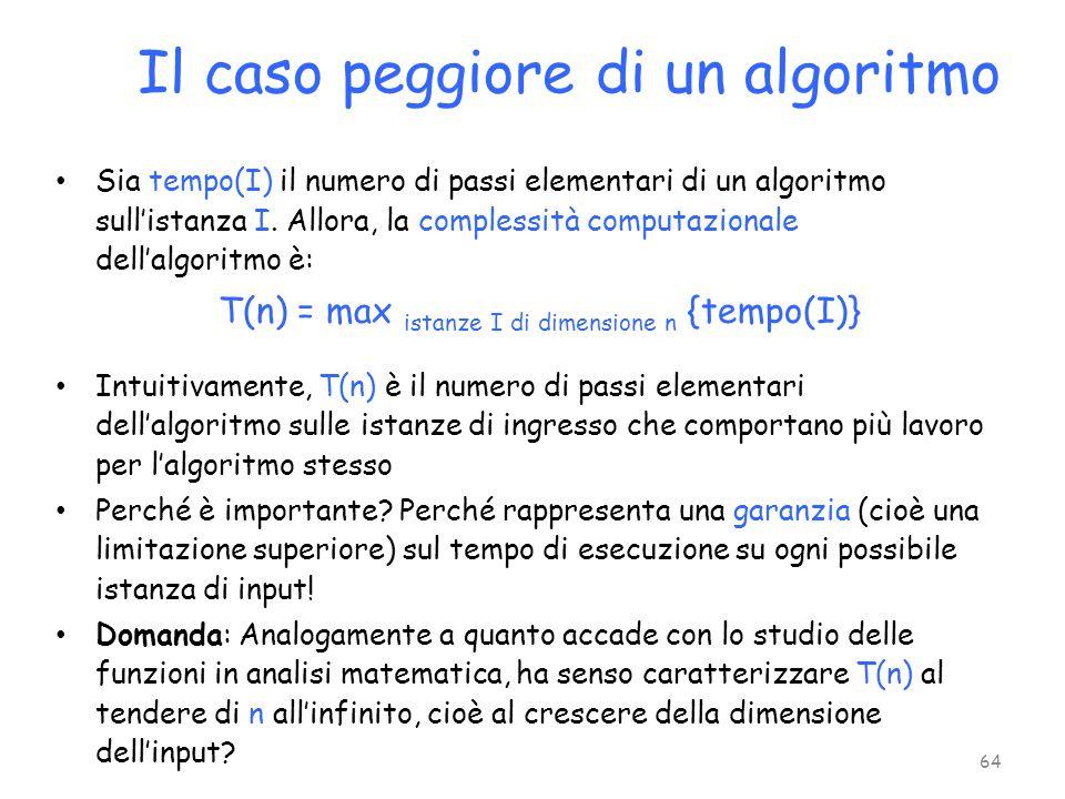 T(n) = max istanze I di dimensione n {tempo(I)}