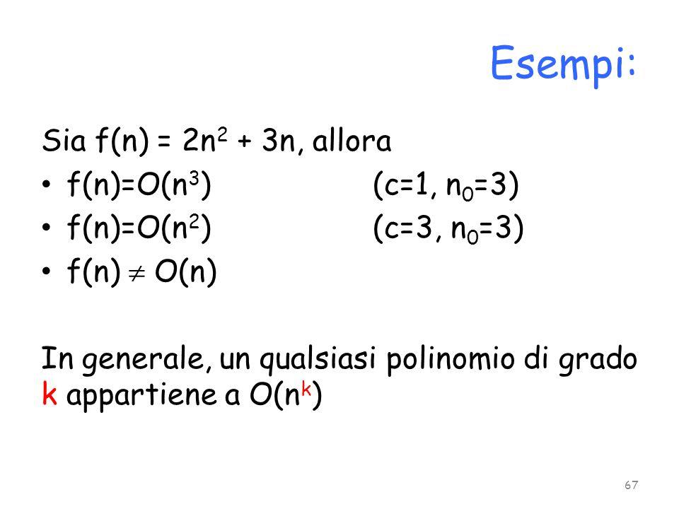Esempi: Sia f(n) = 2n2 + 3n, allora f(n)=O(n3) (c=1, n0=3)
