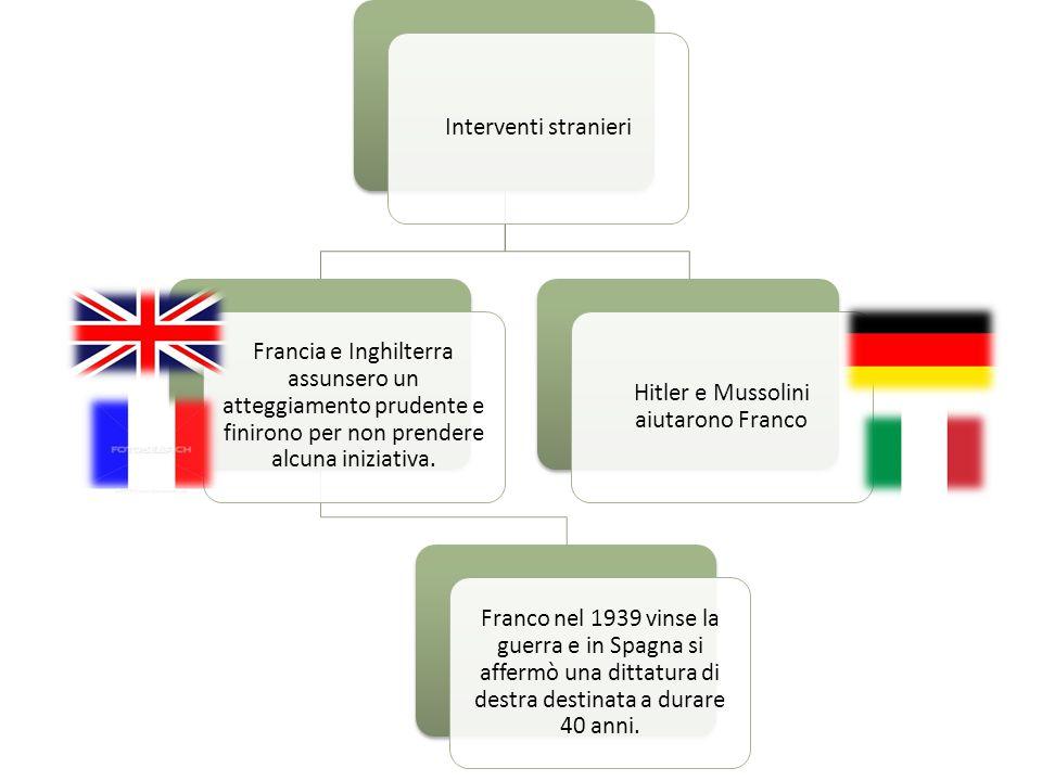 Hitler e Mussolini aiutarono Franco