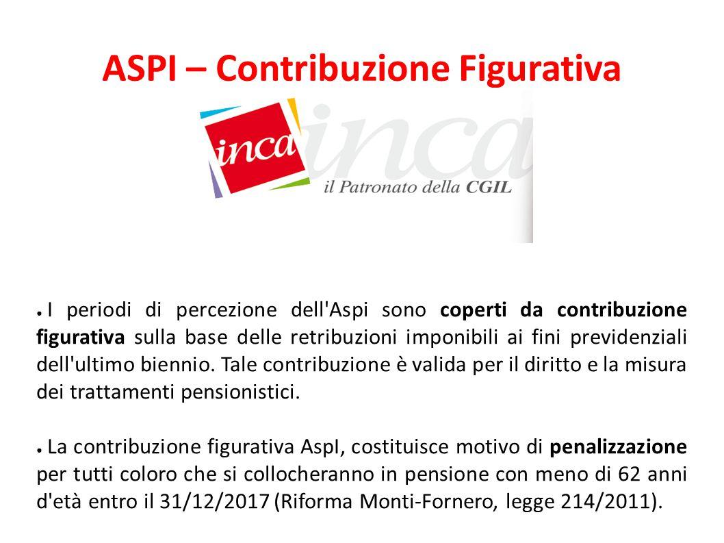 ASPI – Contribuzione Figurativa
