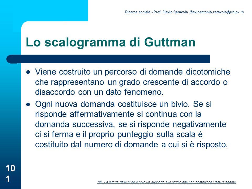Lo scalogramma di Guttman