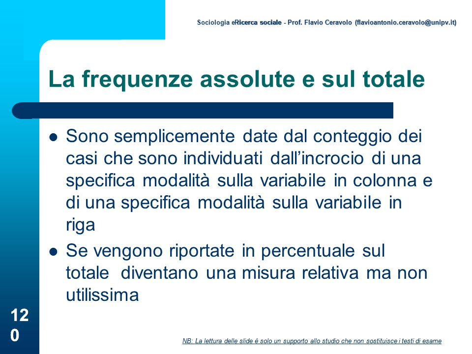 La frequenze assolute e sul totale