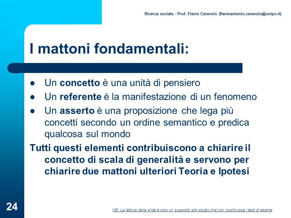 I mattoni fondamentali: