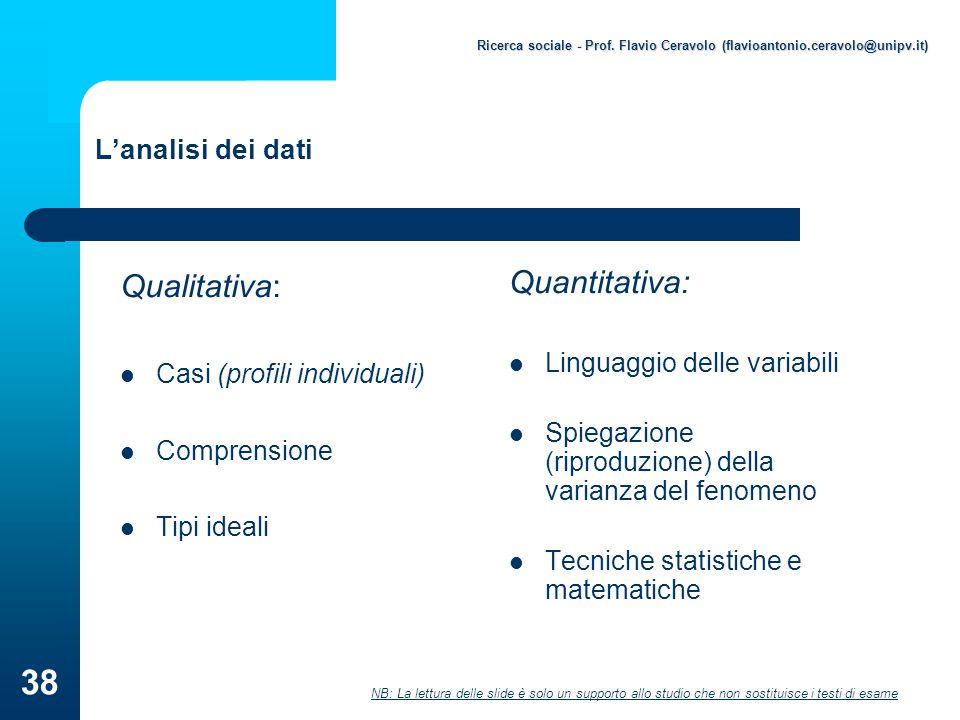 Qualitativa: Quantitativa: L'analisi dei dati
