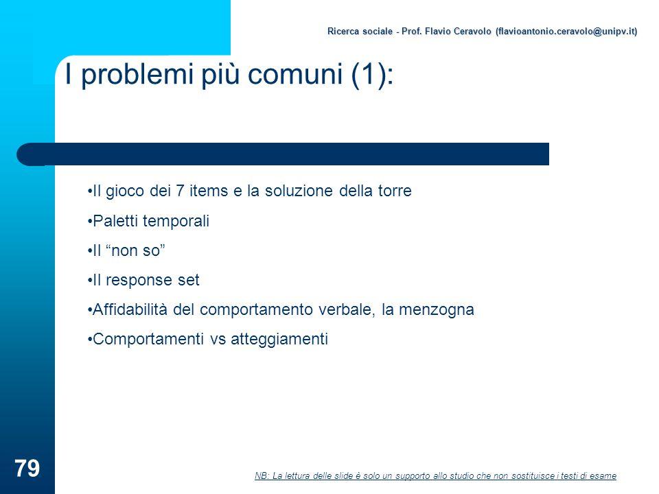 I problemi più comuni (1):