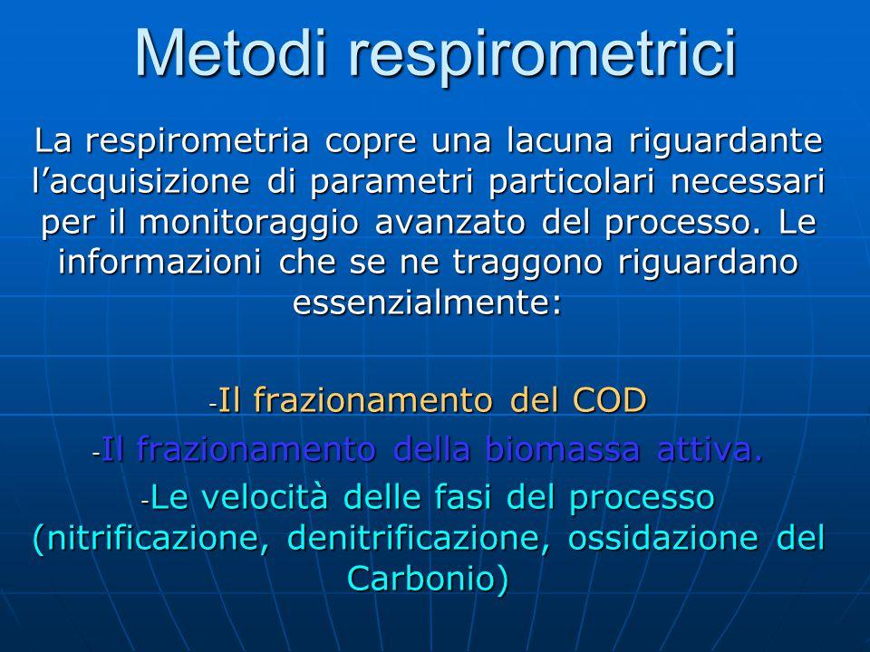 Metodi respirometrici