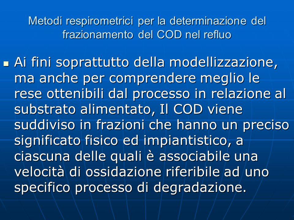 Metodi respirometrici per la determinazione del frazionamento del COD nel refluo