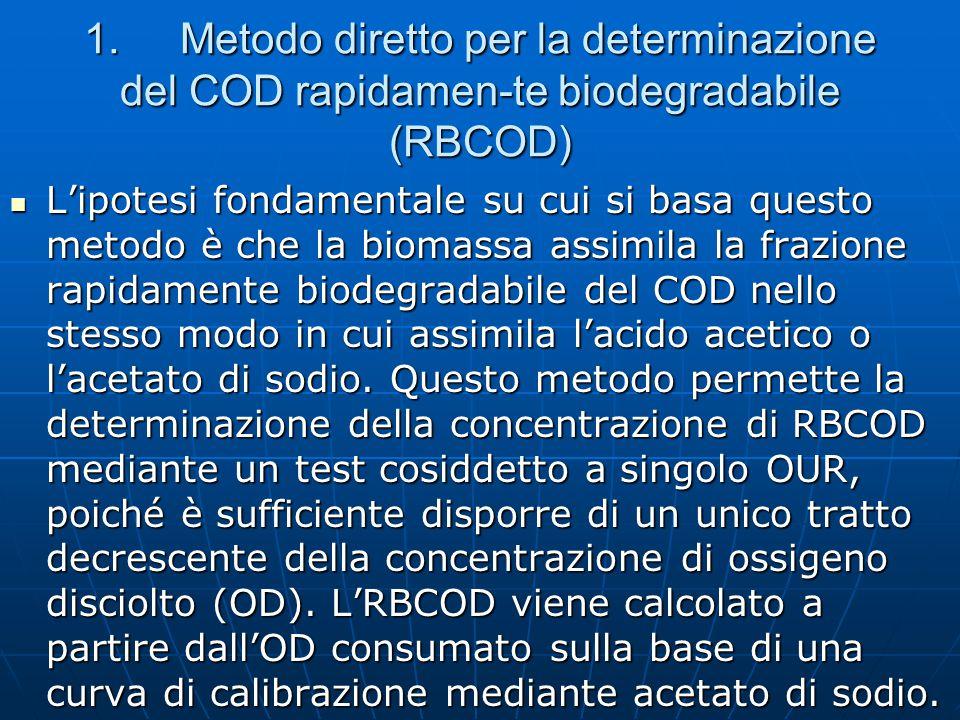 1. Metodo diretto per la determinazione del COD rapidamen-te biodegradabile (RBCOD)