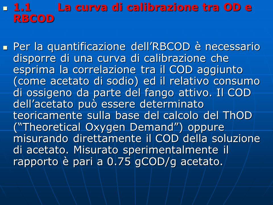 1.1 La curva di calibrazione tra OD e RBCOD