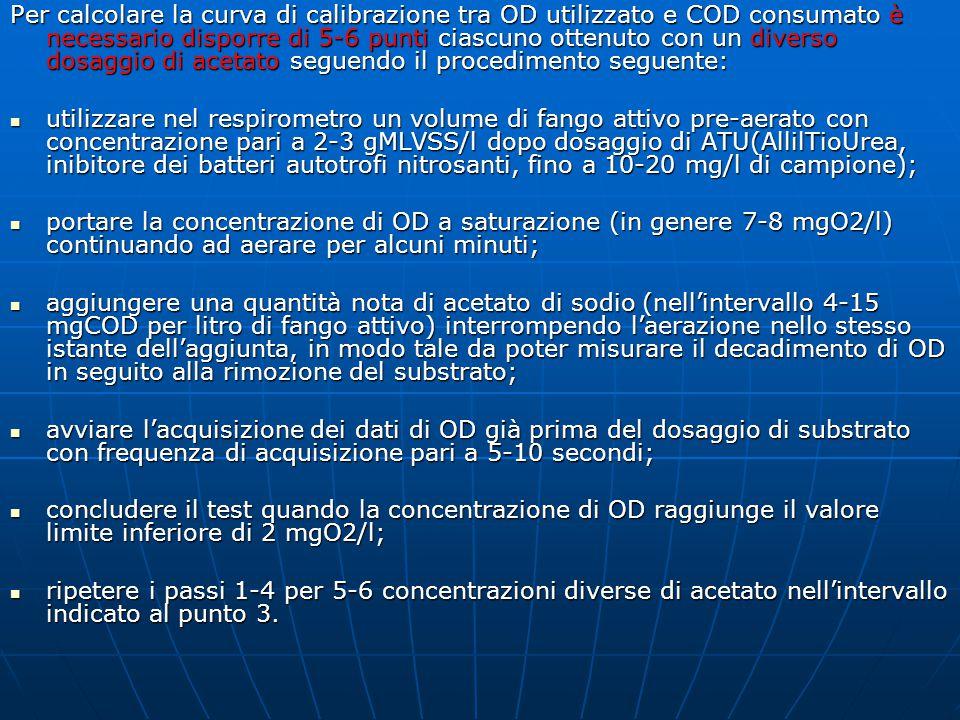 Per calcolare la curva di calibrazione tra OD utilizzato e COD consumato è necessario disporre di 5-6 punti ciascuno ottenuto con un diverso dosaggio di acetato seguendo il procedimento seguente: