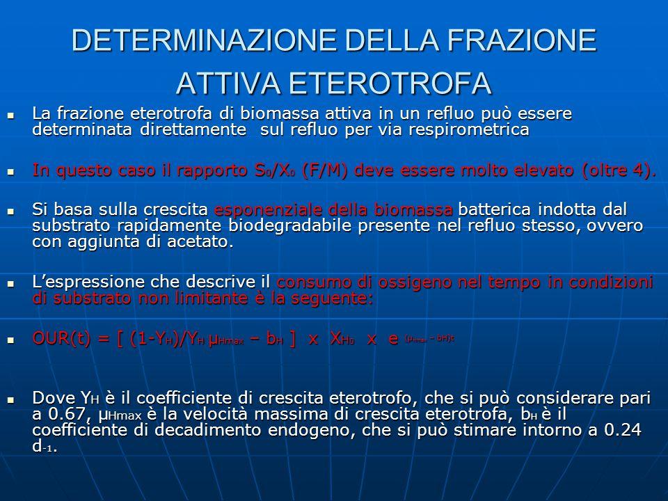 DETERMINAZIONE DELLA FRAZIONE ATTIVA ETEROTROFA