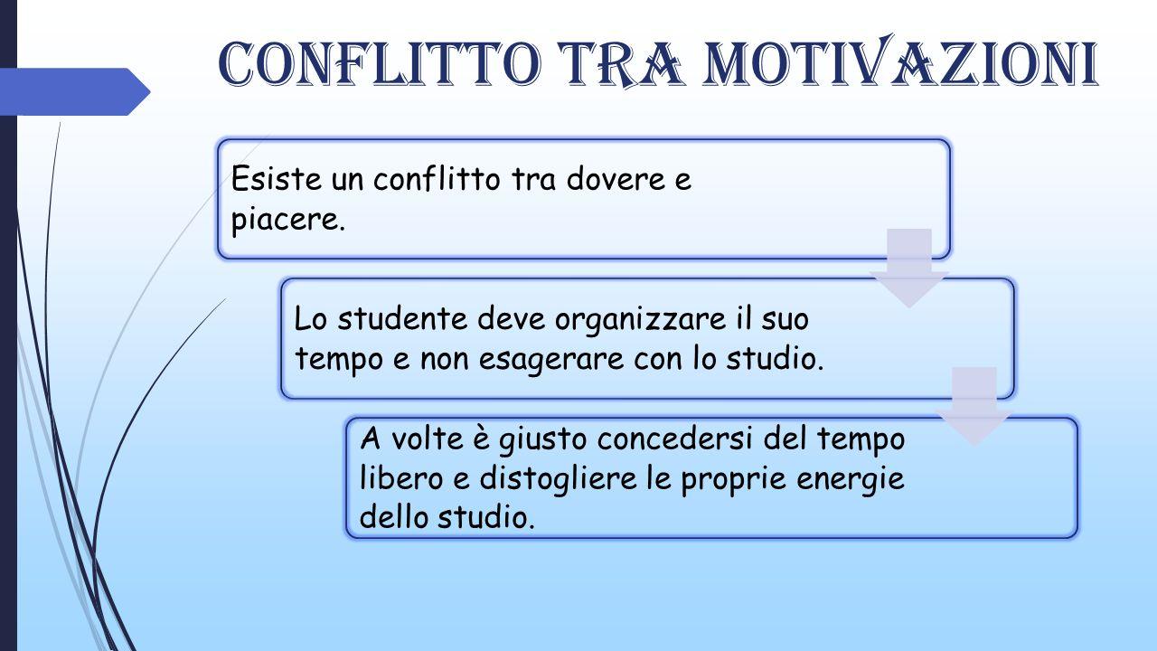 Conflitto tra motivazioni
