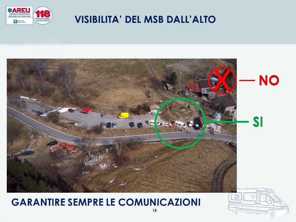 VISIBILITA' DEL MSB DALL'ALTO