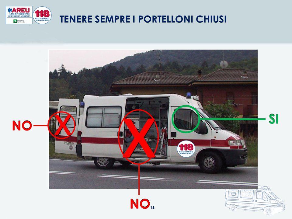 TENERE SEMPRE I PORTELLONI CHIUSI