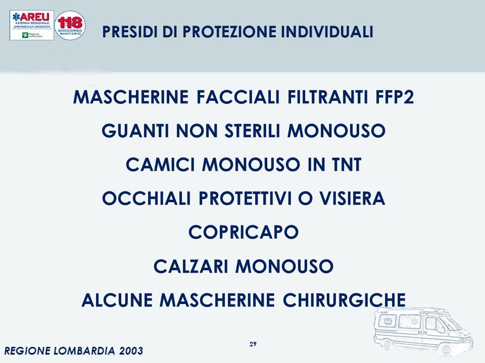 MASCHERINE FACCIALI FILTRANTI FFP2 GUANTI NON STERILI MONOUSO