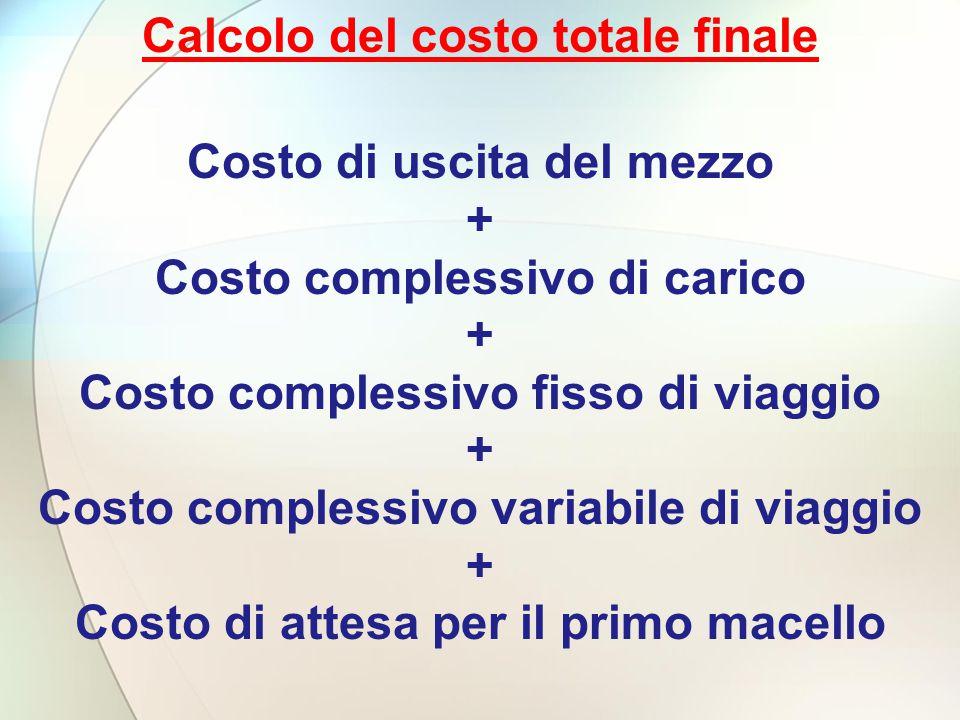 Calcolo del costo totale finale Costo di uscita del mezzo +