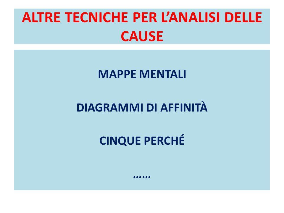 ALTRE TECNICHE PER L'ANALISI DELLE CAUSE