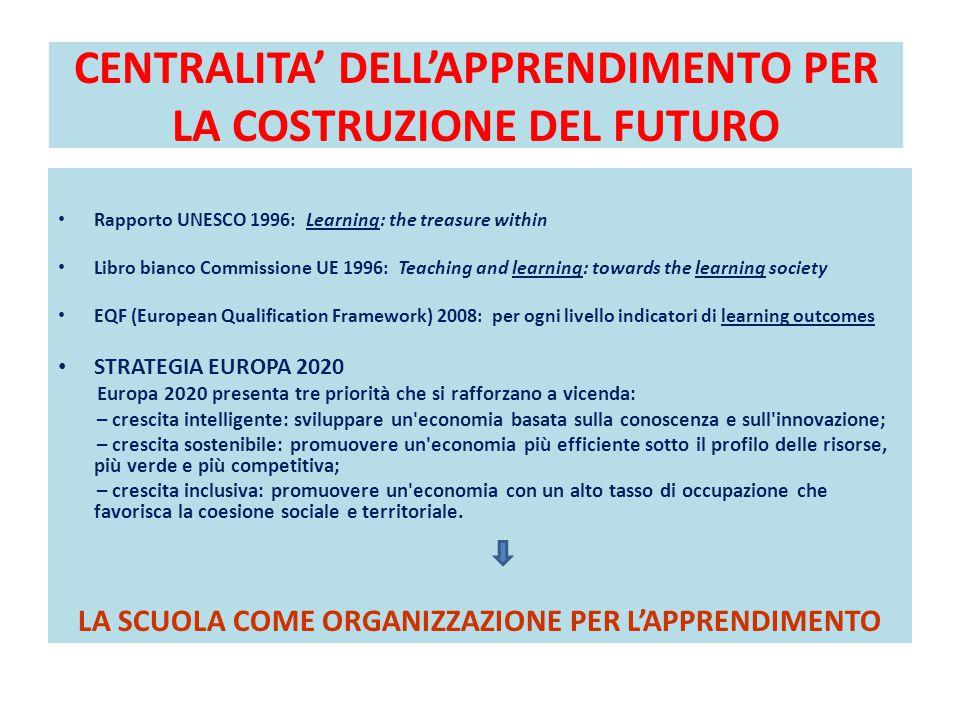 CENTRALITA' DELL'APPRENDIMENTO PER LA COSTRUZIONE DEL FUTURO