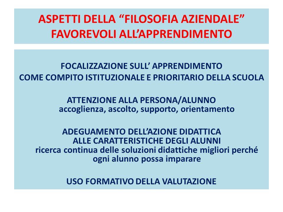 ASPETTI DELLA FILOSOFIA AZIENDALE FAVOREVOLI ALL'APPRENDIMENTO