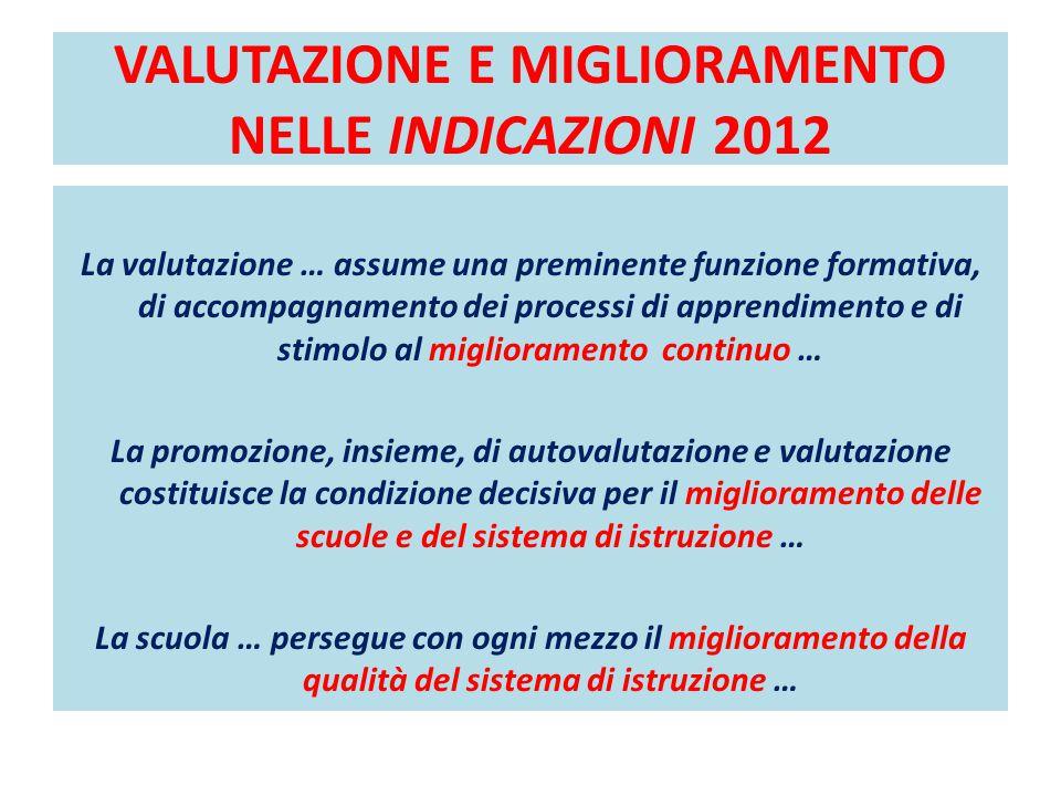VALUTAZIONE E MIGLIORAMENTO NELLE INDICAZIONI 2012