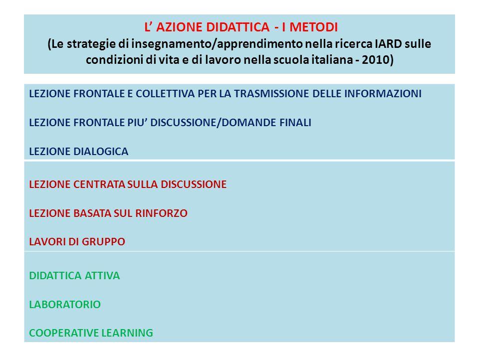 L' AZIONE DIDATTICA - I METODI (Le strategie di insegnamento/apprendimento nella ricerca IARD sulle condizioni di vita e di lavoro nella scuola italiana - 2010)