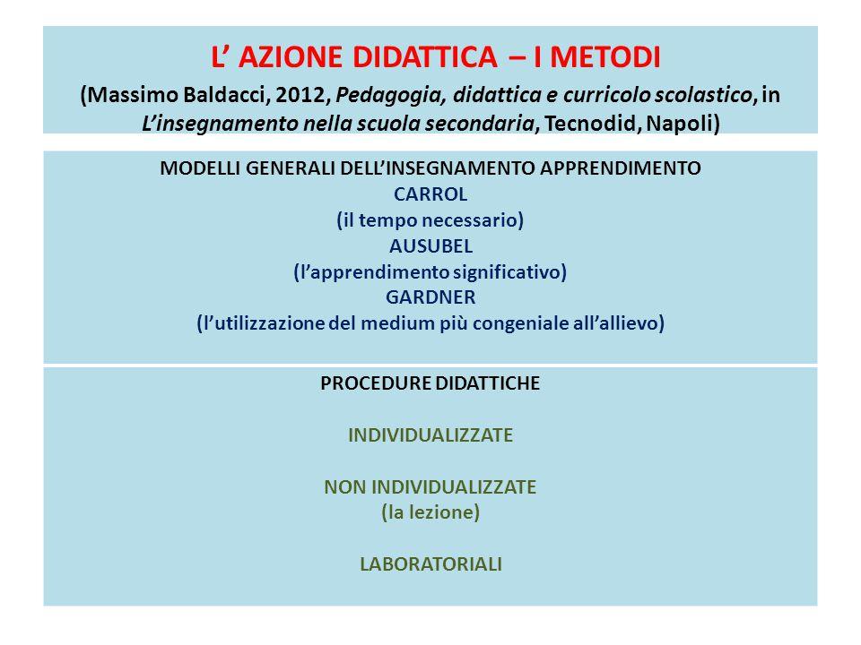 L' AZIONE DIDATTICA – I METODI (Massimo Baldacci, 2012, Pedagogia, didattica e curricolo scolastico, in L'insegnamento nella scuola secondaria, Tecnodid, Napoli)