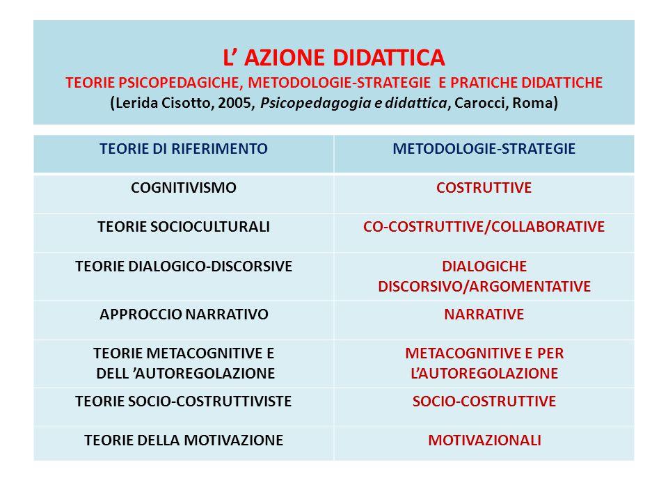 L' AZIONE DIDATTICA TEORIE PSICOPEDAGICHE, METODOLOGIE-STRATEGIE E PRATICHE DIDATTICHE (Lerida Cisotto, 2005, Psicopedagogia e didattica, Carocci, Roma)