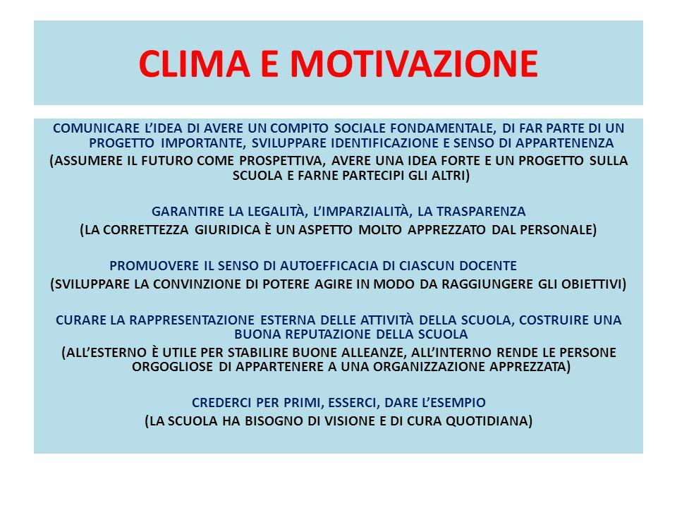 CLIMA E MOTIVAZIONE