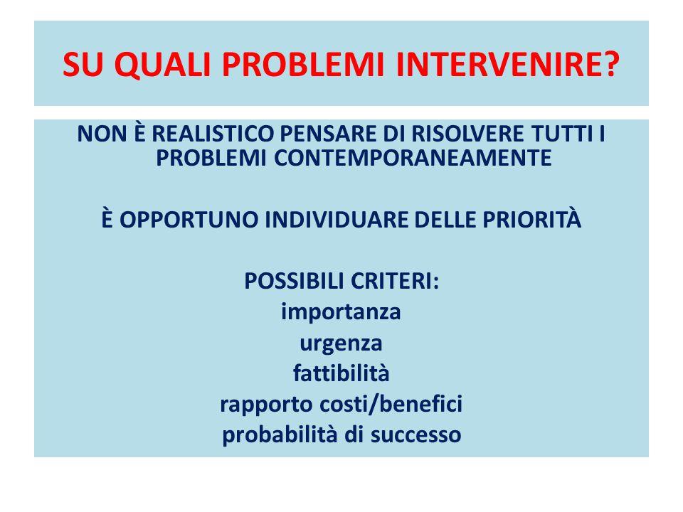 SU QUALI PROBLEMI INTERVENIRE