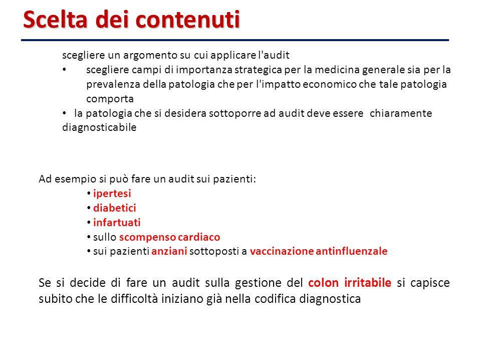 Scelta dei contenuti scegliere un argomento su cui applicare l audit.