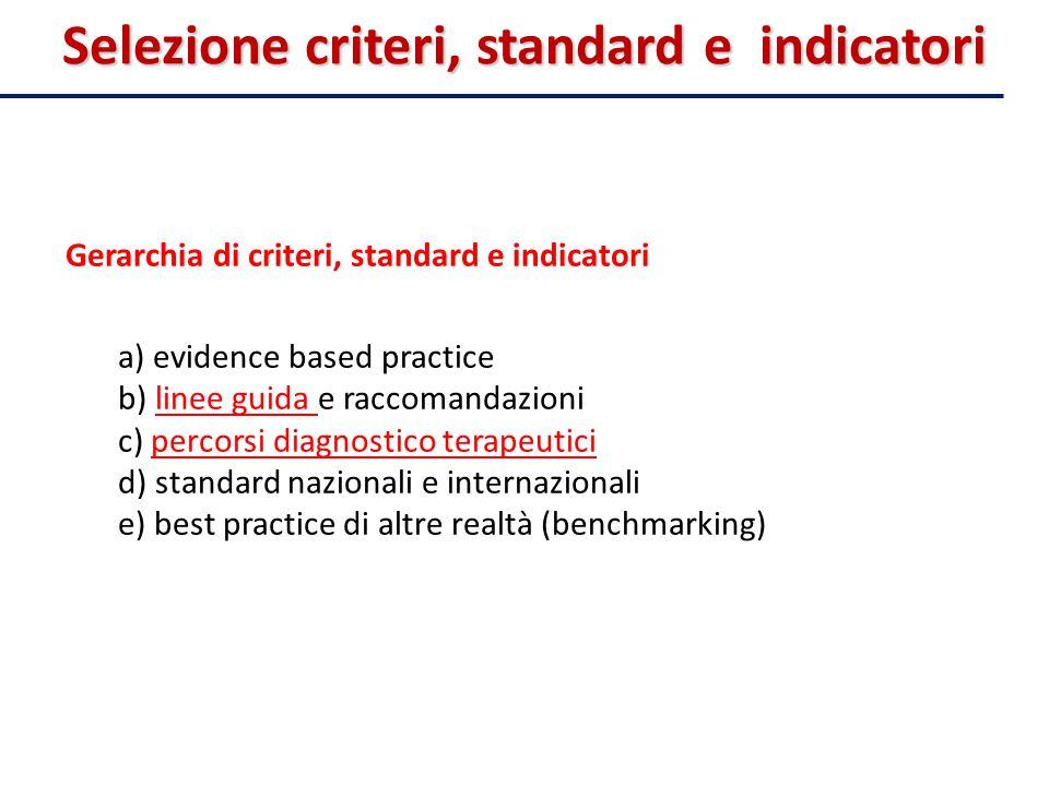 Selezione criteri, standard e indicatori