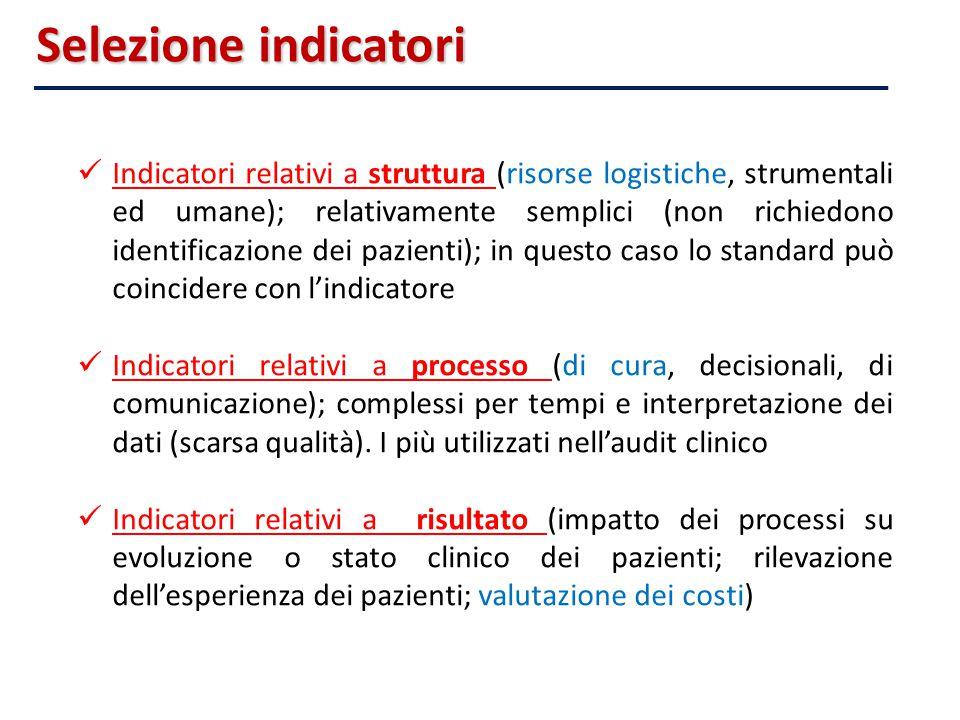 Selezione indicatori 20/09/11.
