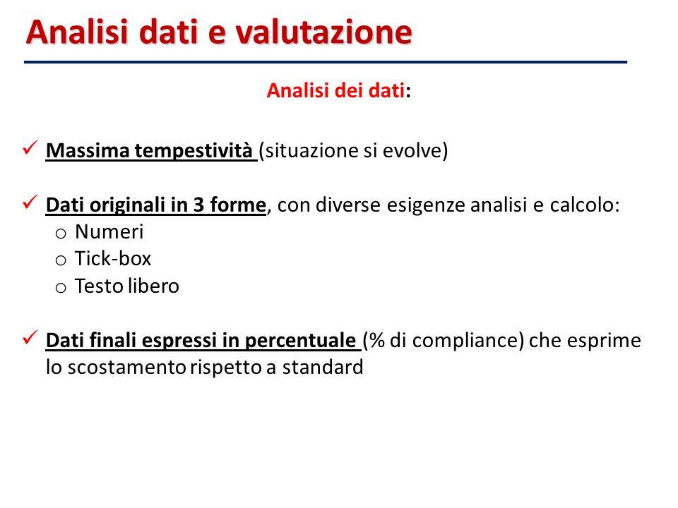 Analisi dati e valutazione