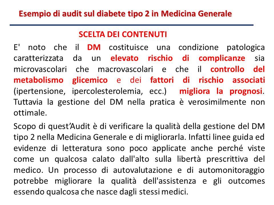 Esempio di audit sul diabete tipo 2 in Medicina Generale