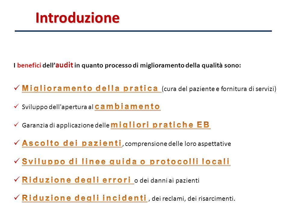 20/09/11 Introduzione. I benefici dell'audit in quanto processo di miglioramento della qualità sono:
