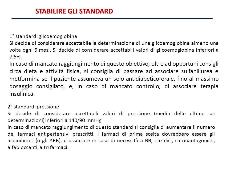 STABILIRE GLI STANDARD