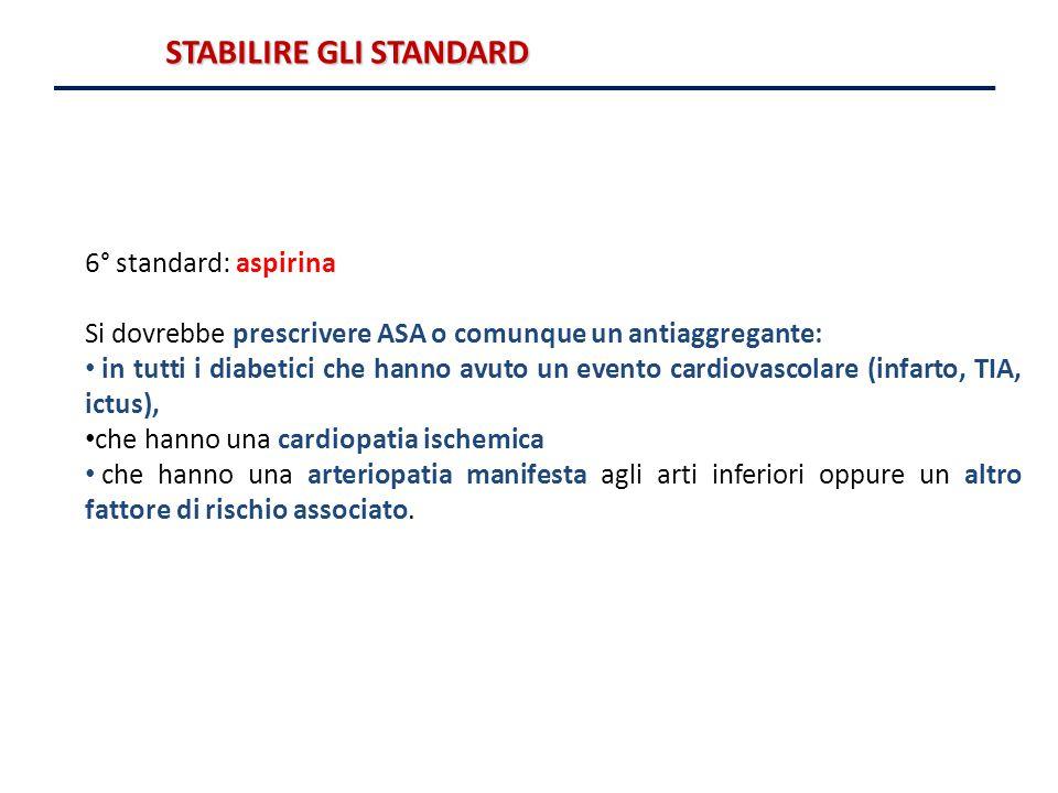 Si dovrebbe prescrivere ASA o comunque un antiaggregante: