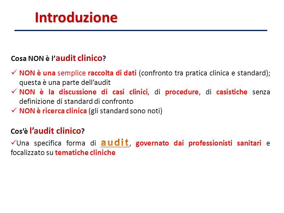 Introduzione Cosa NON è l'audit clinico