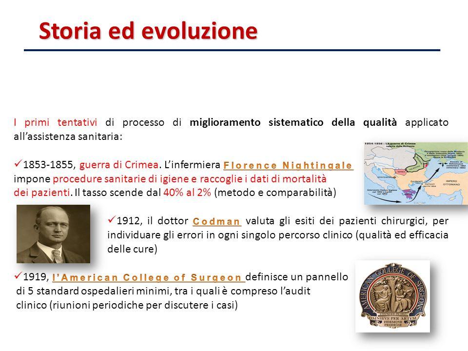 20/09/11 Storia ed evoluzione. I primi tentativi di processo di miglioramento sistematico della qualità applicato all'assistenza sanitaria: