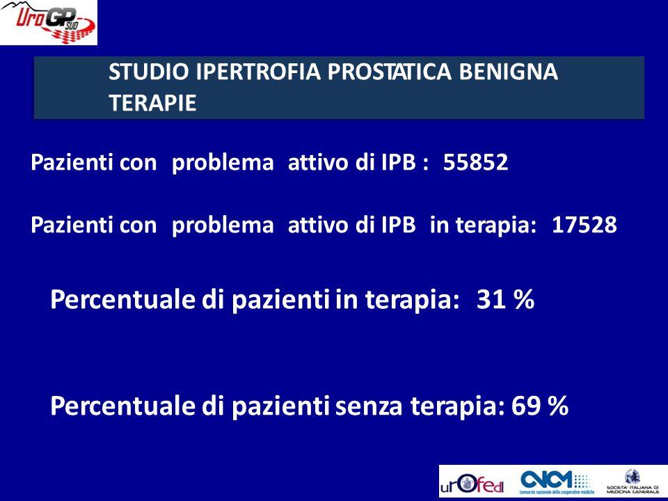 Percentuale di pazienti in terapia: 31 %
