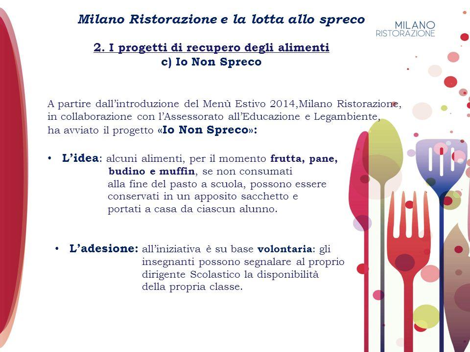 Milano Ristorazione e la lotta allo spreco
