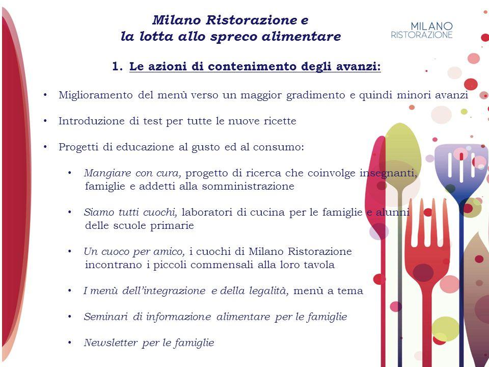 Milano Ristorazione e la lotta allo spreco alimentare