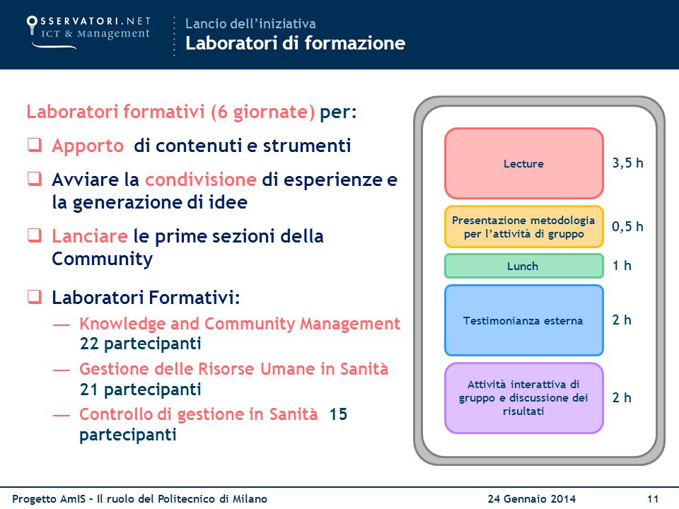 Laboratori formativi (6 giornate) per: